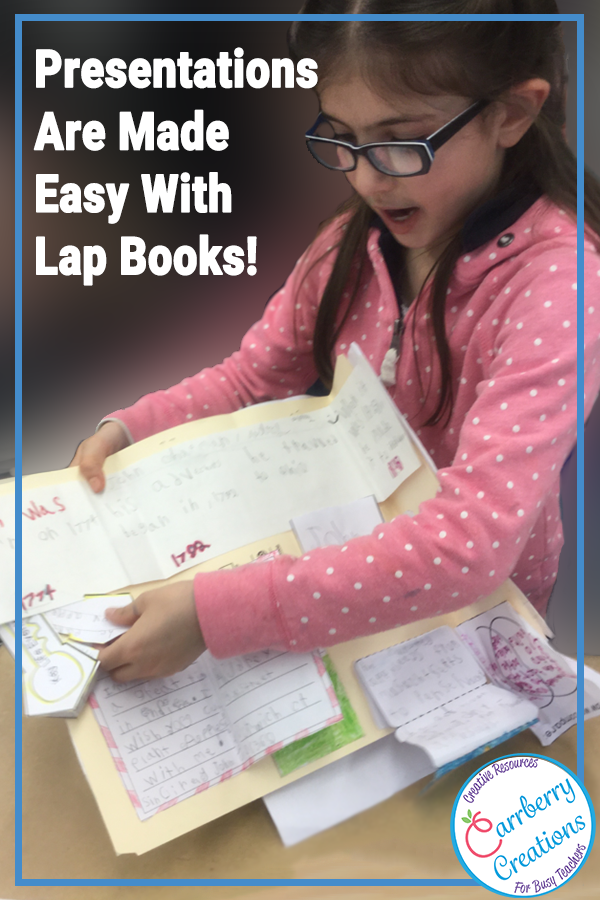 Lapbooks are a fun way for students to organize and present their learning.