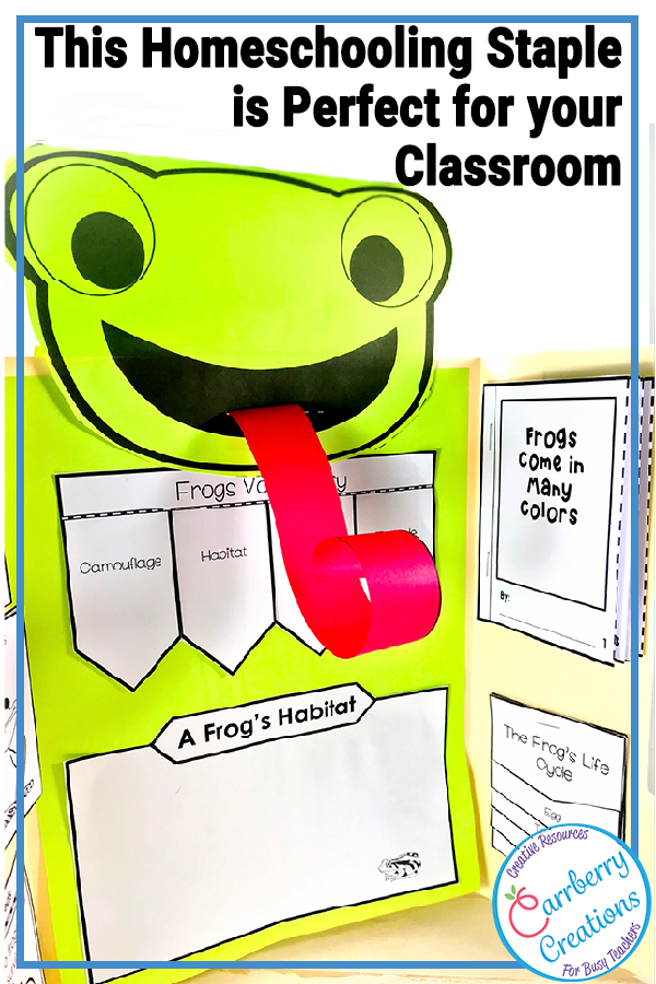 Homeschoolers love lapbooks, but classroom teachers can benefit from these easy to make presentations of student learning.